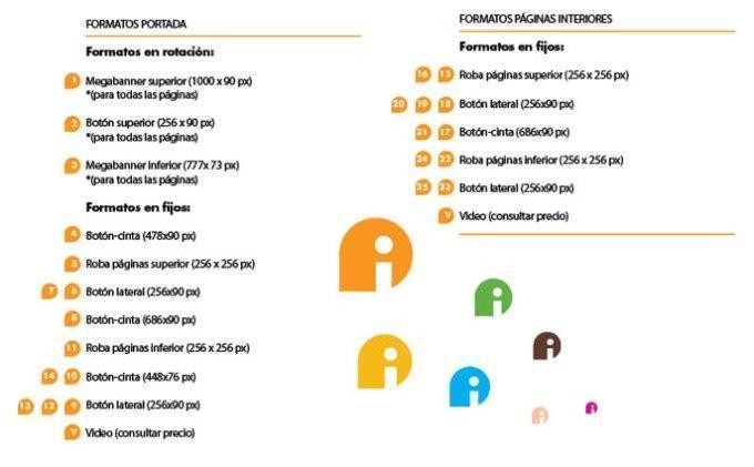 Tarifas publicidad Castellón información